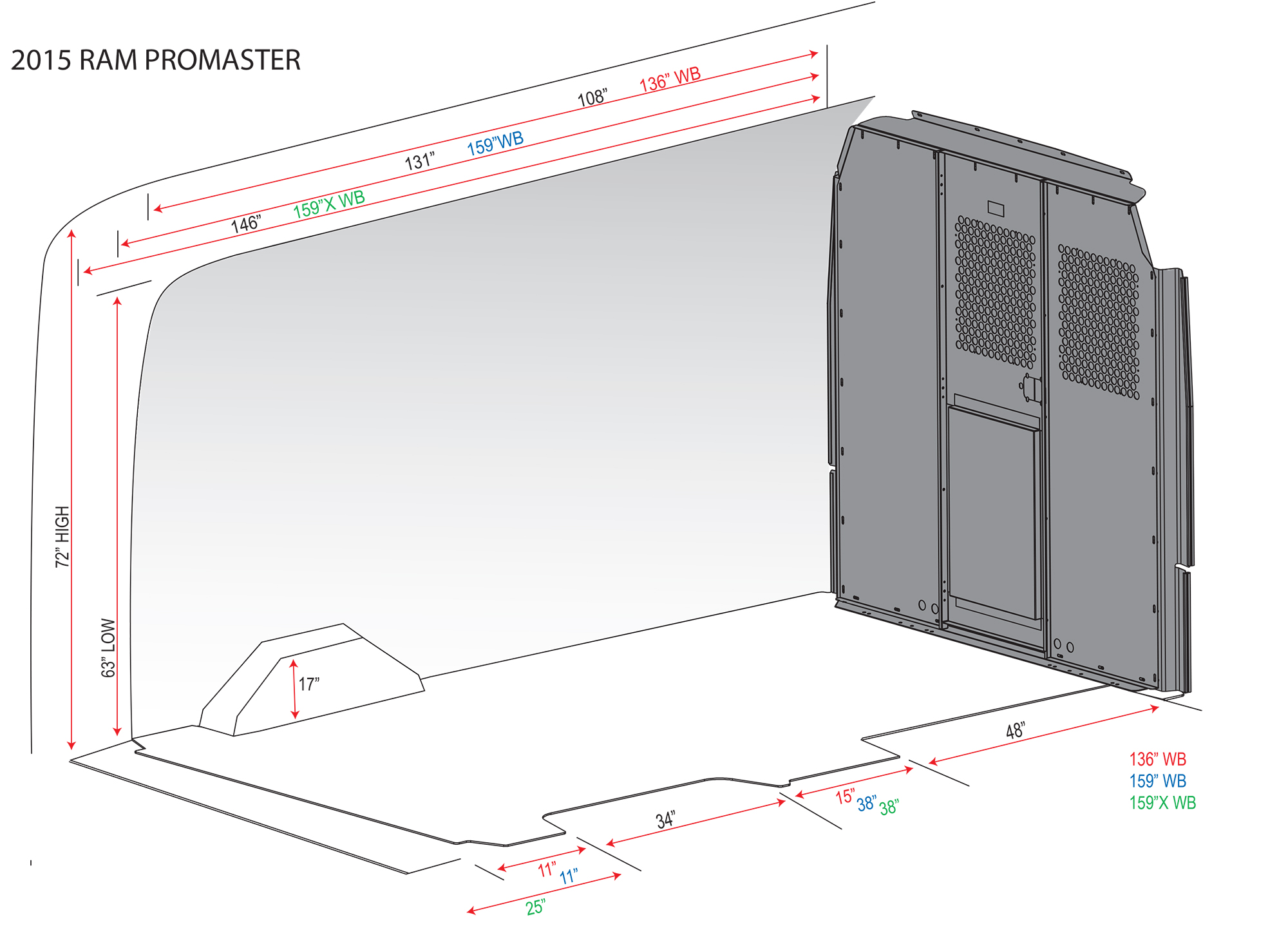 Superb ProMaster Cargo Area Dimensions RAM ProMaster Design Ideas
